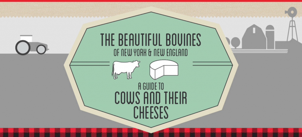 Cabot Cheese Content Marketing Example